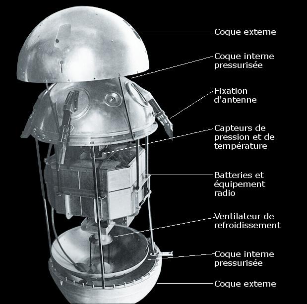 Les schéma du Spoutnik