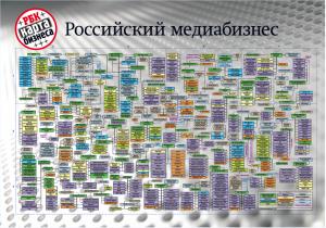 médias-russes